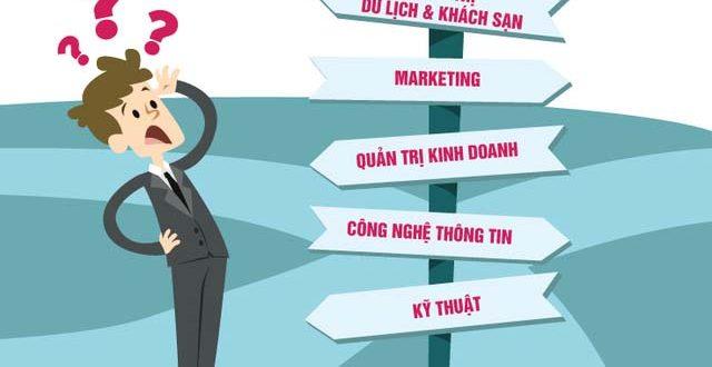 Du học Hàn Quốc nên chọn ngành nào?