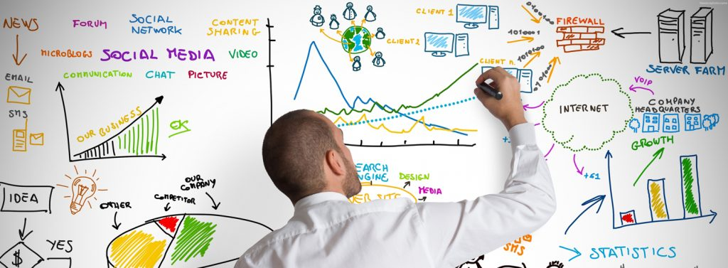 Có nên tự học marketing ?